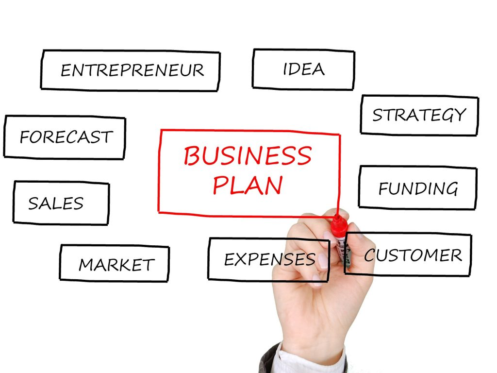 Business advice planning